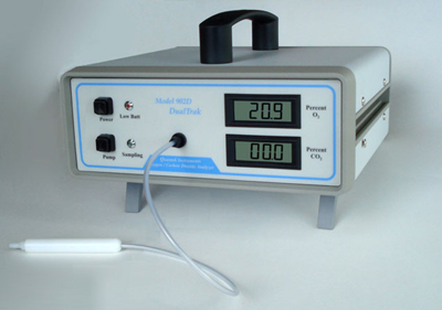Headspace Oxygen and carbon dioxide analyzer